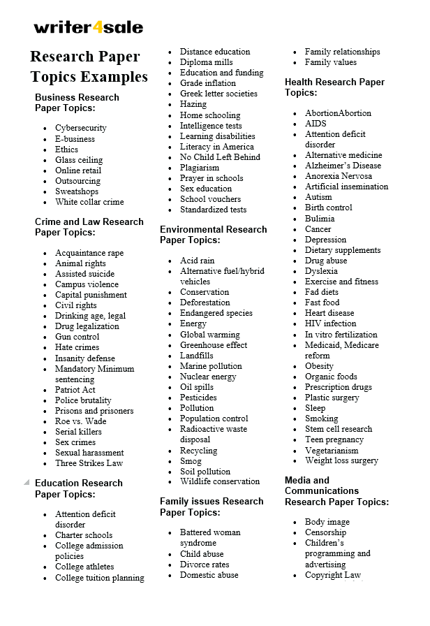Research papers in education